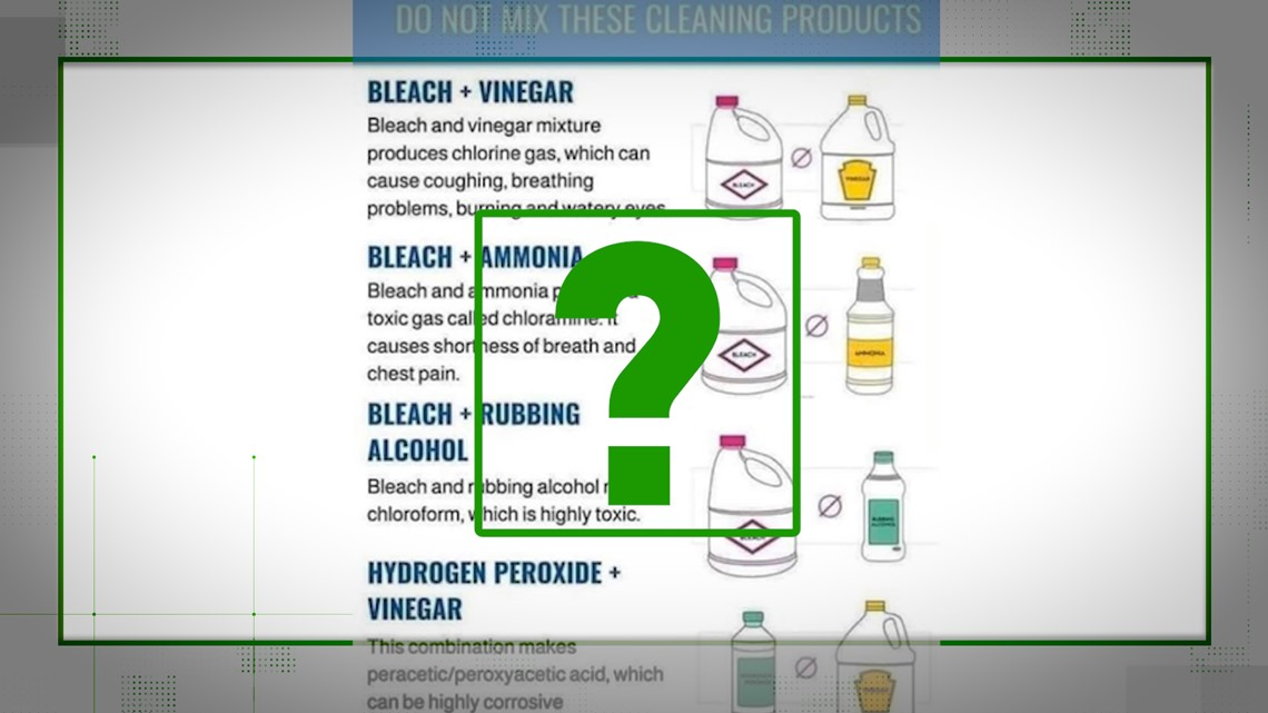 VERIFY: Which cleaning products could be dangerous to mix