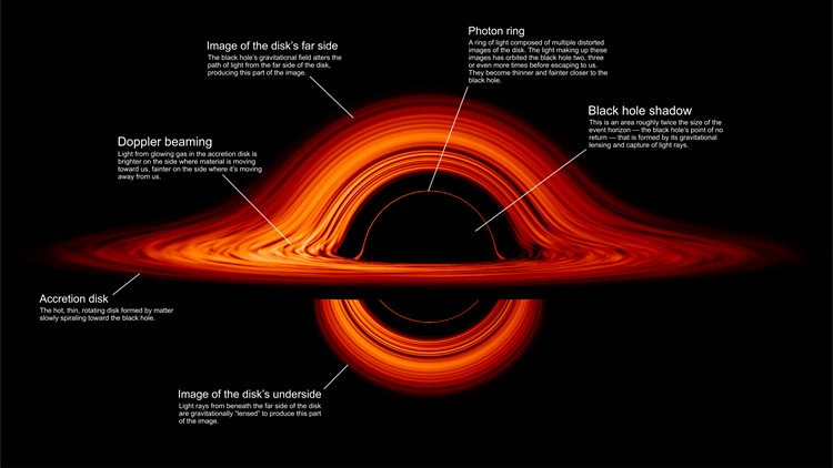 How Black Hole Warps Light Is Seen In New Nasa Animation