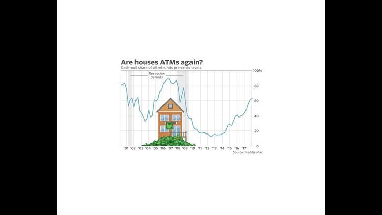 636624916960382142-refinancings.jpg
