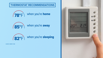 DOE: 'Americans Should Set Their Thermostats to Whatever Temperature They Choose'