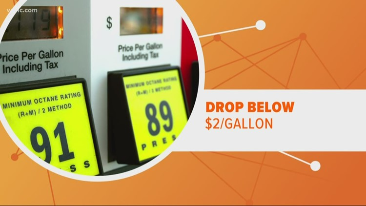Gas prices in the Carolinas could dip below $2 a gallon, AAA says