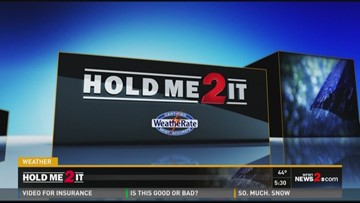 Hold Me 2 It Forecast: Tuesday March 14, 2017