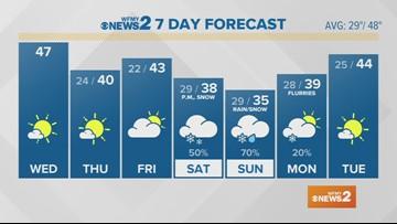 Eric Chilton's Mid Wednesday Morning Forecast