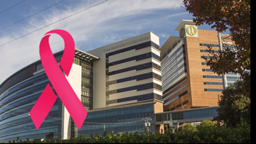 I-SPY 2 Breast Cancer Clinical Trial Coming To Wake Forest Baptist Health
