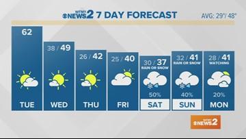 Eric Chilton's Mid Tuesday Morning Forecast