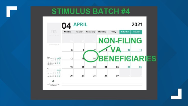IRS expected to send out stimulus payments to VA beneficiaries April 14
