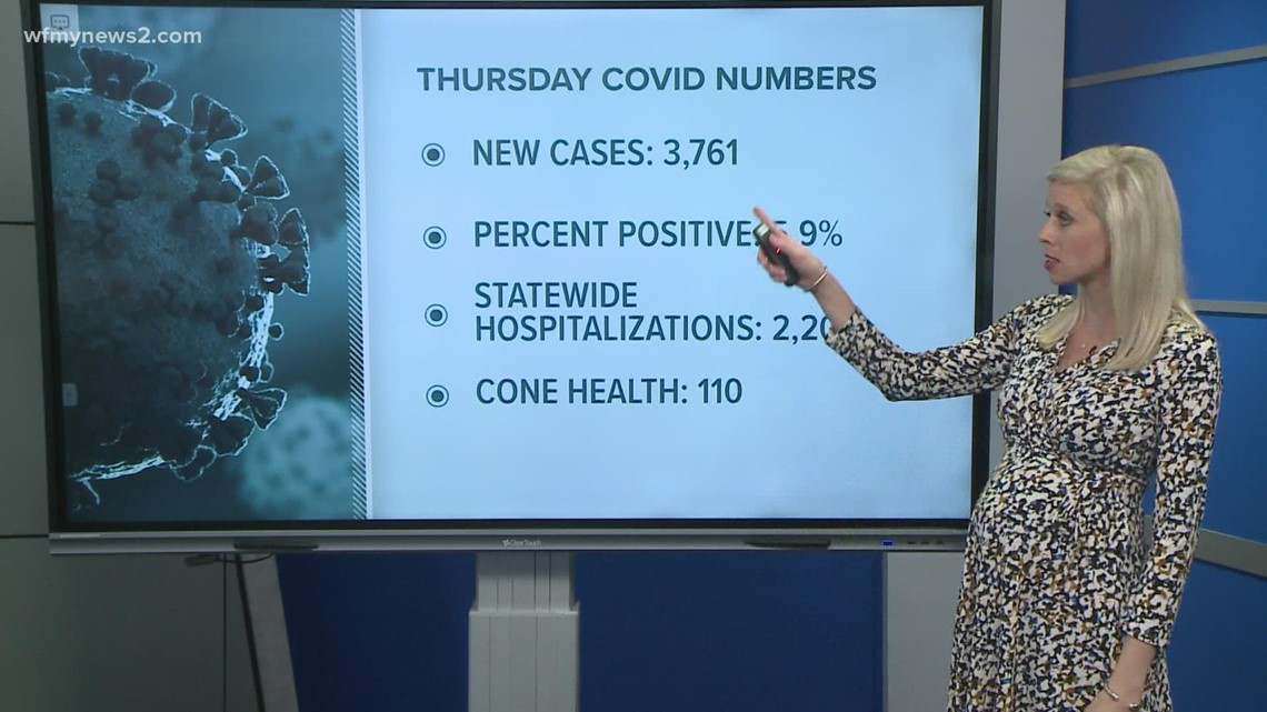 COVID-19 vaccine enthusiasm slow to progress, but two Triad counties stand out