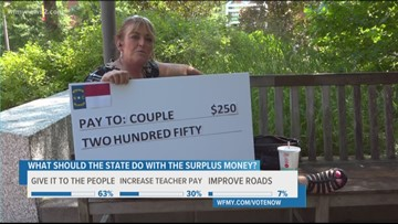 Could You Benefit From the NC Tax Surplus?