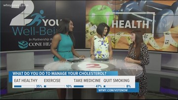 2 Your Well-Being: Preventing and Treating Cholesterol