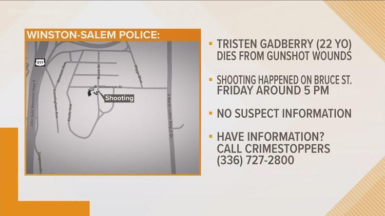 Winston-Salem Police investigating after shooting kills 22-year-old man