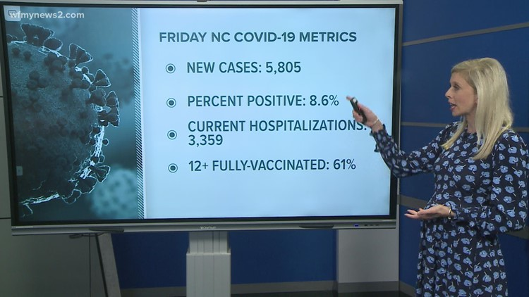 COVID-19 vaccination rates really vary by county