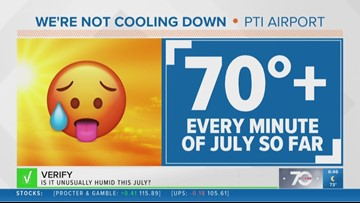 VERIFY: Yes, It is Unusually Humid This July