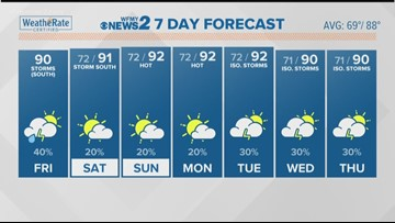 Ed Matthews' Friday Morning Forecast