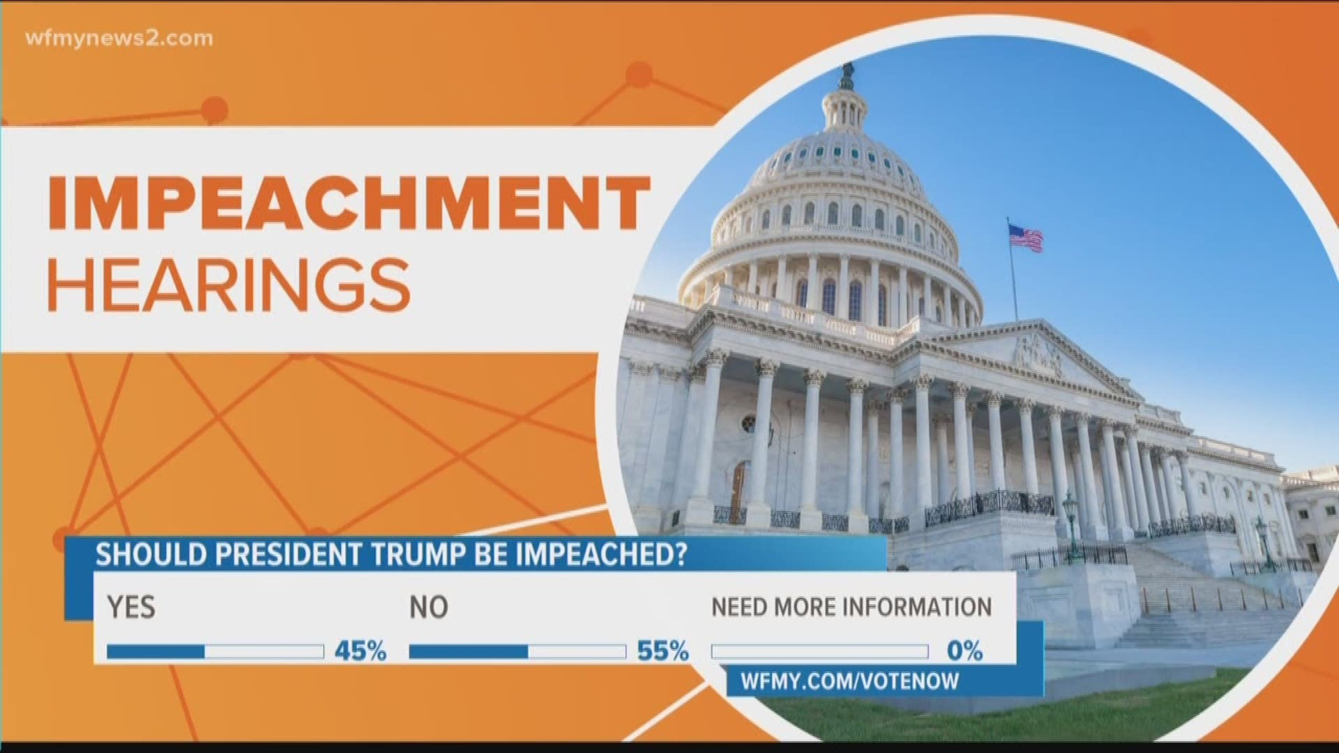 Impeachment: What Does It Actually Mean, How Does it Work ...