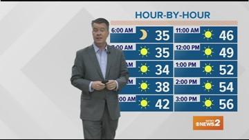 Eric Chilton's Saturday Morning Forecast