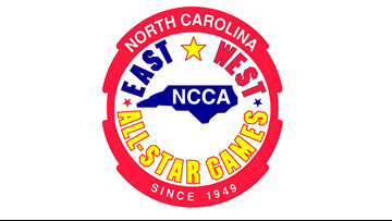 2019 East-West All-Star Week Game Information