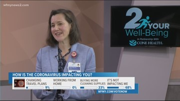 2 Your Well-Being: What you need to know about the coronavirus