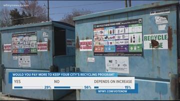 Recycling Could Cost City of Greensboro $2,000,000 Extra Starting Next Year