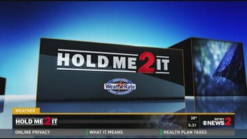 Hold Me 2 It Forecast: Wednesday, March 15, 2017