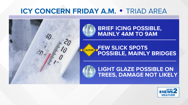 Icy Concern Friday