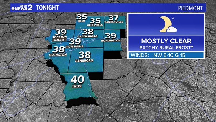 Low Temps Monday Night