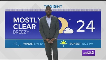Terran Kirksey's Wednesday Afternoon Forecast