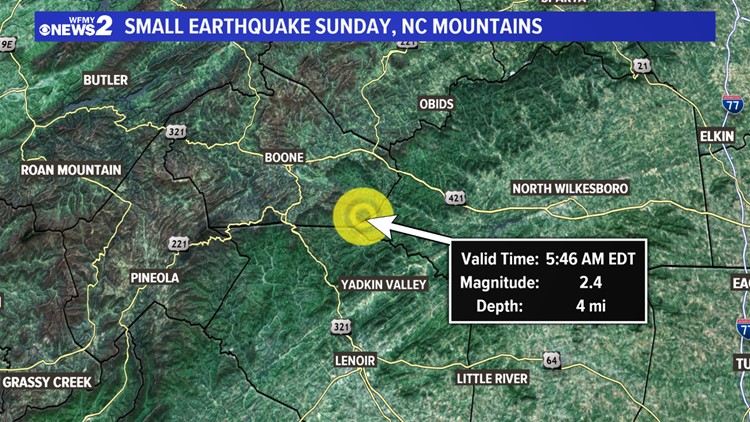 The earthquake happened Sunday around 4:46am, and the USGS says it was located 10 miles north of Lenoir and 13.7 miles southeast of Boone.