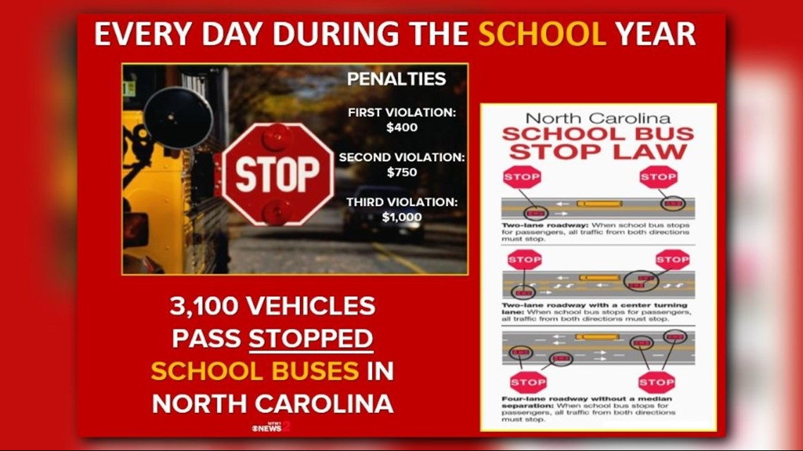 Don't Break The Law: When To Stop For A School Bus | wfmynews2 com
