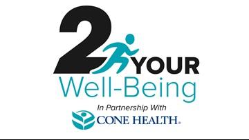 2 Your Well-Being: Understanding HIV