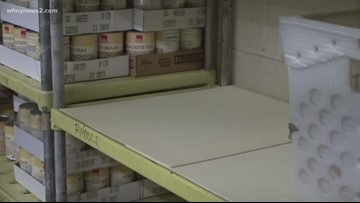 Government Shutdown is Impacting Triad Food Banks