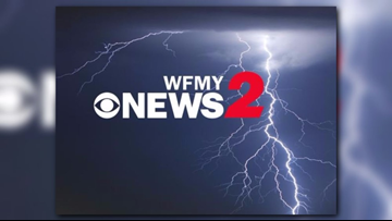 Be Storm Ready | What To Do Before, During, And After A Storm