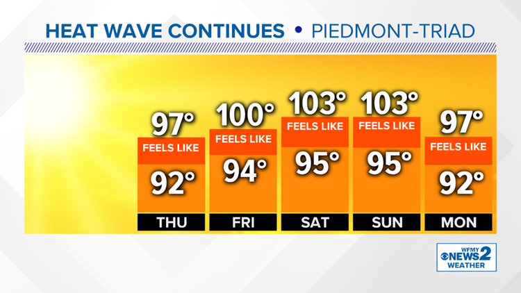 Buckle Up: Heat Wave Continues This Weekend