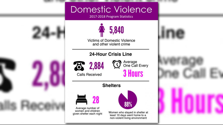 Domestic-Violence-INFOGRAPHIC-_1538497915117.png