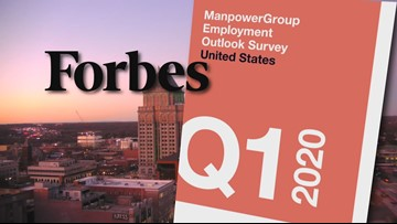 Report shows positive job outlook for Greensboro, Winston-Salem in 2020
