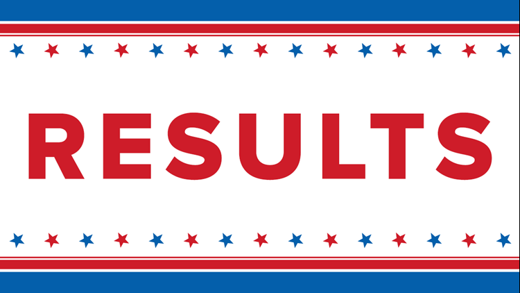 Primary Day 2019 Results