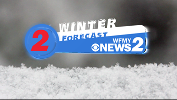 COMING WEDNESDAY: WFMY News 2 Winter Outlook