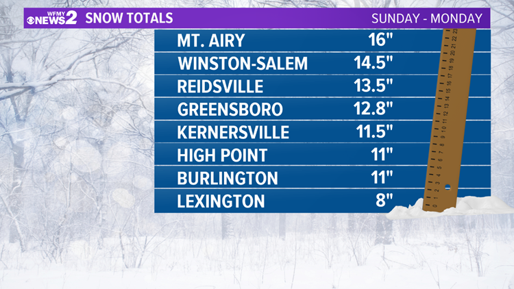 SNOW_TOTALS_1544487201336.png
