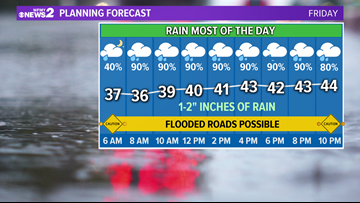 Flooding Possible With Rain, Melting Snow Friday