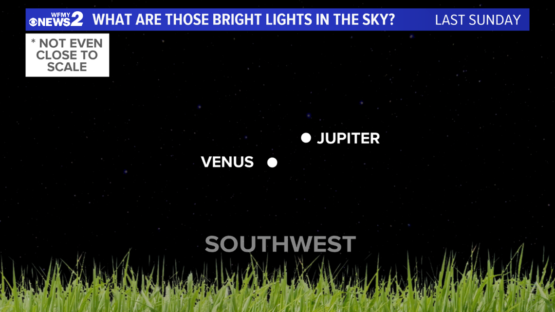 VERIFY: Those bright lights in the sky were Jupiter and Venus