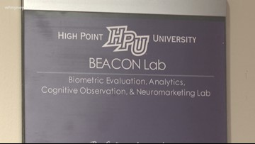 High Point University Students Get A High-Tech Look At What Consumers Want