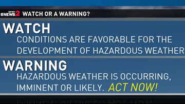 Know the Difference | Watch or Warning: Here's what each means during severe weather