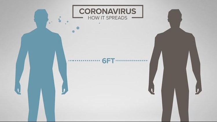 coronavirus how it spreads