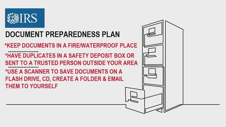 IRS: Have a document preparedness plan
