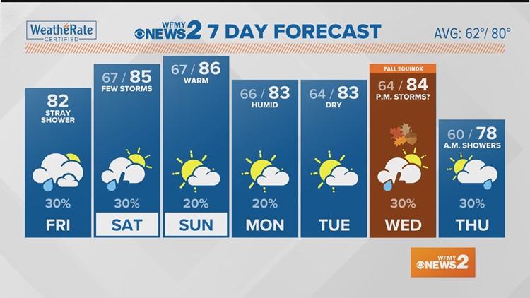Christian Morgan's Mid-Friday Morning Forecast