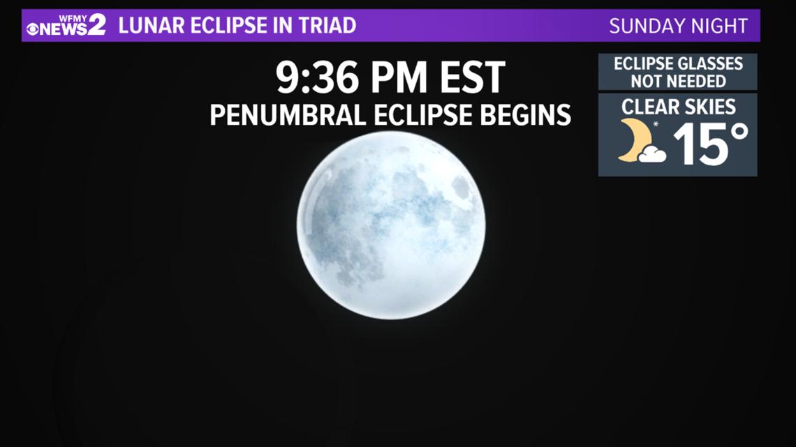 blood moon eclipse timeline - photo #22