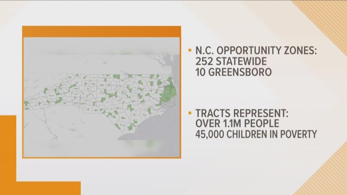 North Carolina Opportunity Zones Program
