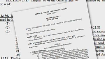 North Carolina Abortion Bill Could Make National Headlines Monday