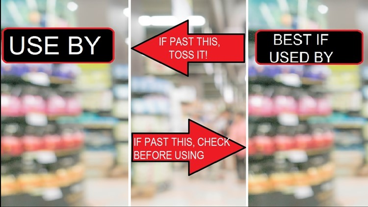 The difference between 'Use By' and 'Best If Used By' food date labels