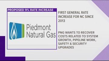 Piedmont Natural Gas Discusses Potential Price