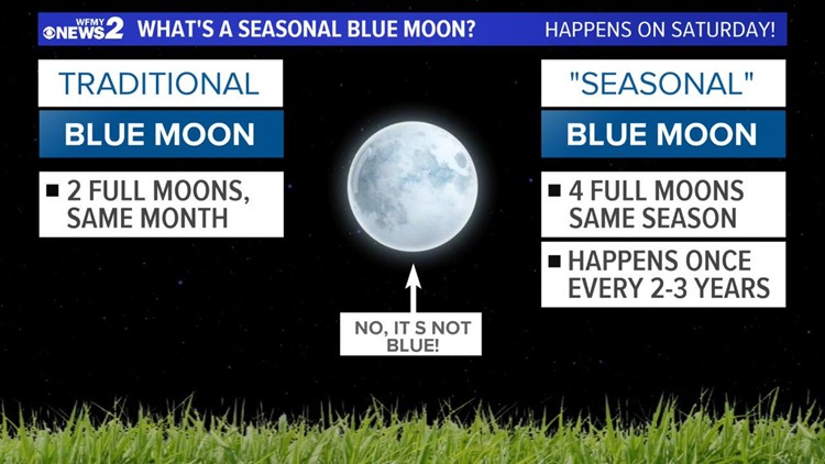 Seasonal Blue Moon